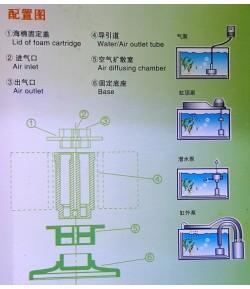 Filtro Espuma XY-280 hasta 150 L